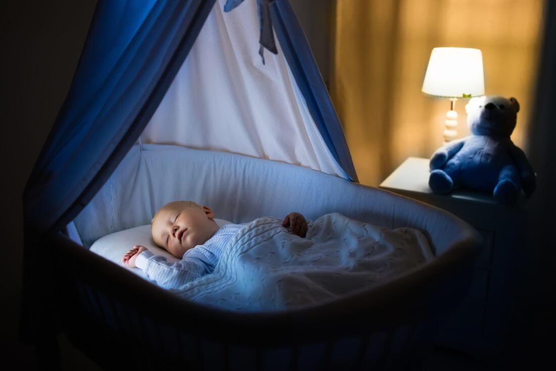 Детские светильники и ночники – нужны или нет ребенку